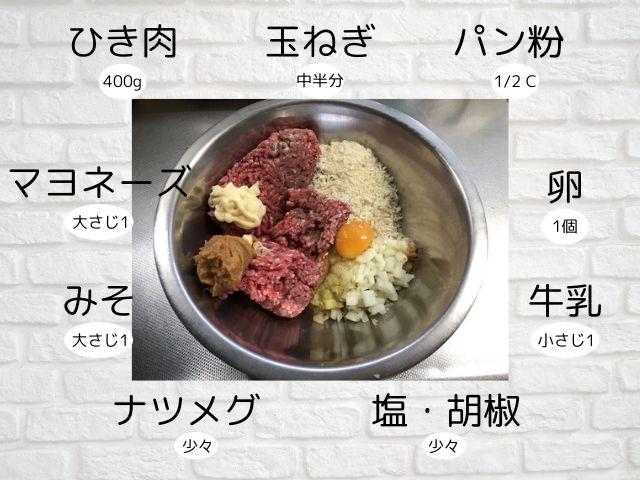 ハンバーグの材料